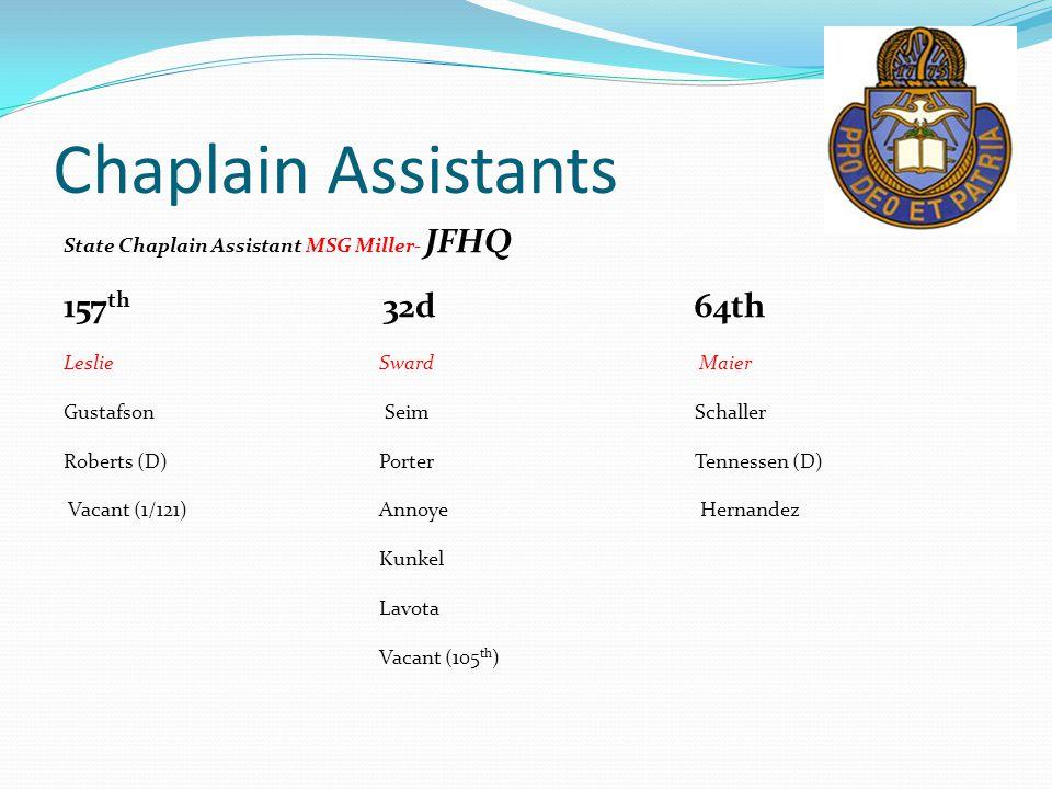 Chaplain Assistants State Chaplain Assistant MSG Miller- JFHQ 157 th 32d64th Leslie Sward Maier Gustafson Seim Schaller Roberts (D) Porter Tennessen (