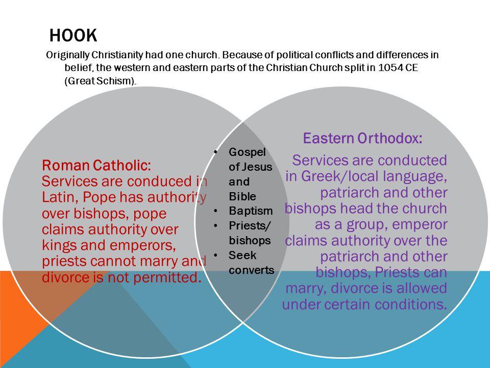 HOOK Originally Christianity had one church.