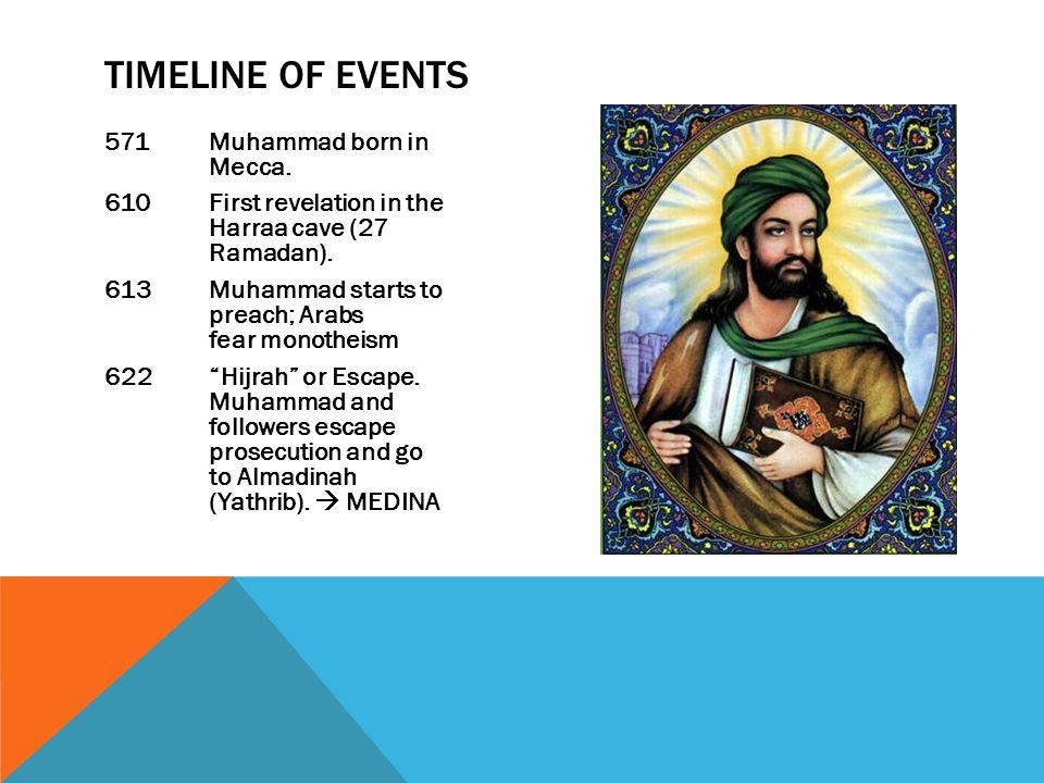 571Muhammad born in Mecca. 610 First revelation in the Harraa cave (27 Ramadan).