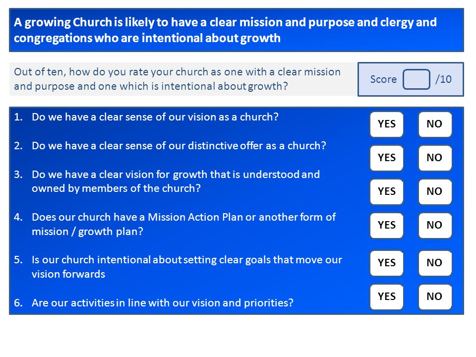 A growing Church is likely to have a clear mission and purpose and clergy and congregations who are intentional about growth Out of ten, how do you rate your church as one with a clear mission and purpose and one which is intentional about growth.