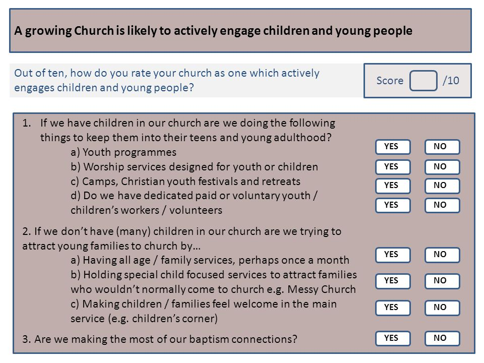 A growing Church is likely to actively engage children and young people Out of ten, how do you rate your church as one which actively engages children and young people.