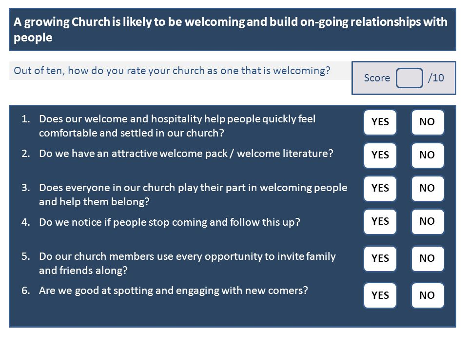A growing Church is likely to be welcoming and build on-going relationships with people Out of ten, how do you rate your church as one that is welcoming.