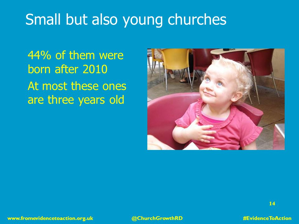 Small but also young churches 44% of them were born after 2010 At most these ones are three years old 14 www.fromevidencetoaction.org.uk @ChurchGrowthRD #EvidenceToAction