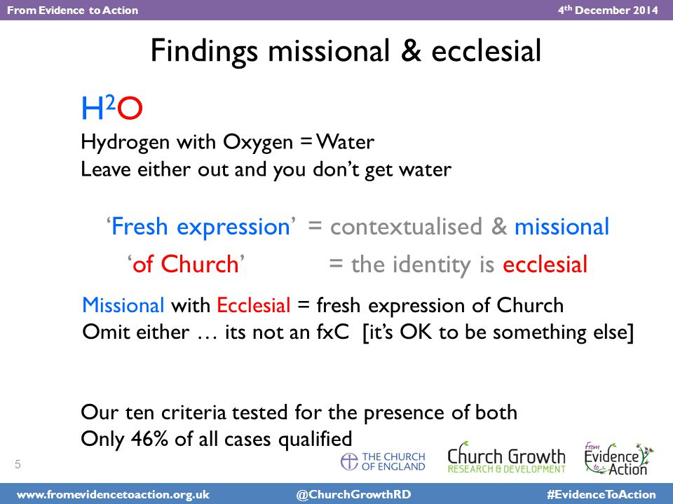 www.fromevidencetoaction.org.uk @ChurchGrowthRD #EvidenceToAction From Evidence to Action 4 th December 2014 Findings missional & ecclesial 'Fresh expression' = contextualised & missional 'of Church' = the identity is ecclesial Missional with Ecclesial = fresh expression of Church Omit either … its not an fxC [it's OK to be something else] Our ten criteria tested for the presence of both Only 46% of all cases qualified H 2 O Hydrogen with Oxygen = Water Leave either out and you don't get water 5