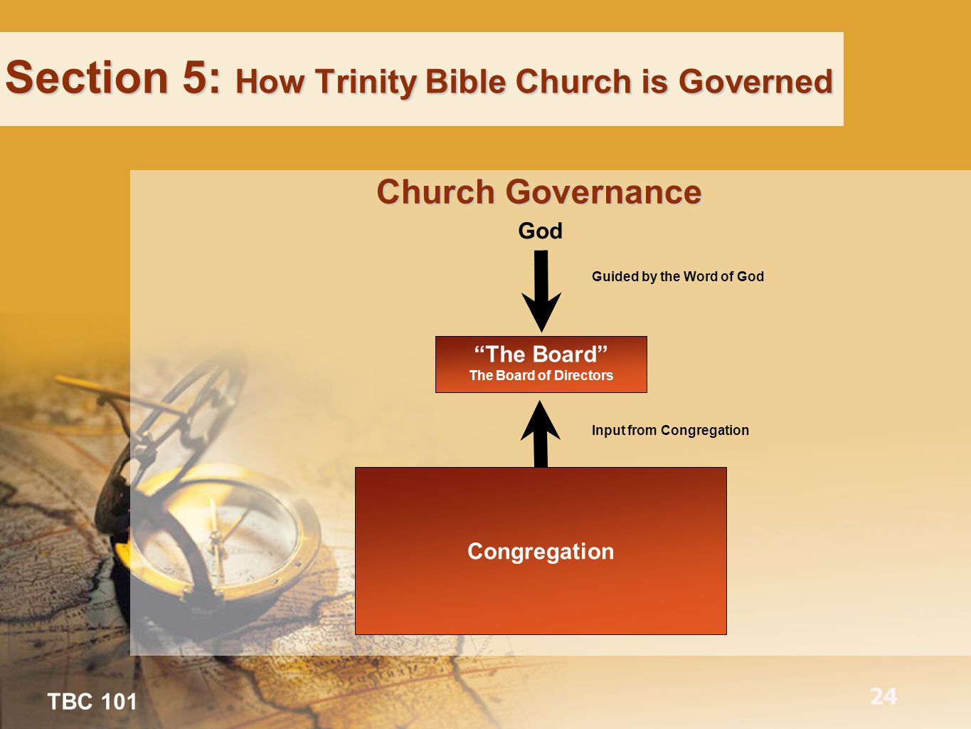 TBC 101 24 Section 5: How Trinity Bible Church is Governed Church Governance The Board The Board of Directors Congregation God Input from Congregation Guided by the Word of God