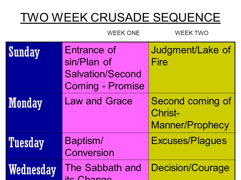 TWO WEEK CRUSADE SEQUENCE Sunday Entrance of sin/Plan of Salvation/Second Coming - Promise Judgment/Lake of Fire Monday Law and GraceSecond coming of Christ- Manner/Prophecy Tuesday Baptism/ Conversion Excuses/Plagues Wednesday The Sabbath and its Change Decision/Courage Friday State of the dead/Second Coming/ Millennium Holy Spirit /Procrastination Sabbath Sabbath SeminarDecision - Baptism WEEK ONE WEEK TWO