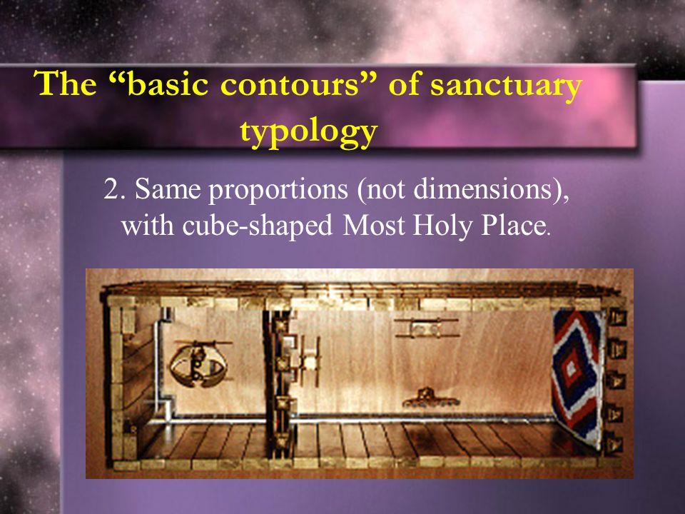 The basic contours of sanctuary typology 2.