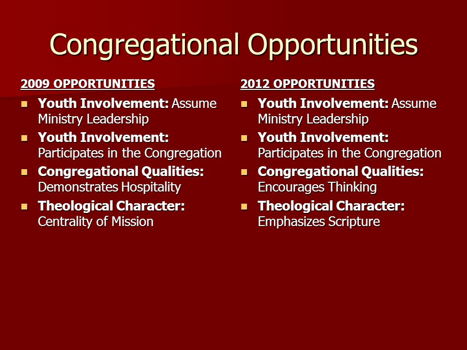 Congregational Opportunities 2012 OPPORTUNITIES Youth Involvement: Assume Ministry Leadership Youth Involvement: Assume Ministry Leadership Youth Involvement: Participates in the Congregation Youth Involvement: Participates in the Congregation Congregational Qualities: Encourages Thinking Congregational Qualities: Encourages Thinking Theological Character: Emphasizes Scripture Theological Character: Emphasizes Scripture 2009 OPPORTUNITIES Youth Involvement: Assume Ministry Leadership Youth Involvement: Assume Ministry Leadership Youth Involvement: Participates in the Congregation Youth Involvement: Participates in the Congregation Congregational Qualities: Demonstrates Hospitality Congregational Qualities: Demonstrates Hospitality Theological Character: Centrality of Mission Theological Character: Centrality of Mission