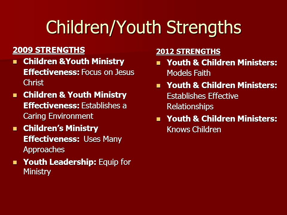Children/Youth Strengths 2012 STRENGTHS Youth & Children Ministers: Models Faith Youth & Children Ministers: Models Faith Youth & Children Ministers: