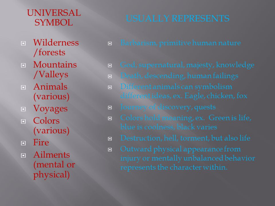 UNIVERSAL SYMBOL USUALLY REPRESENTS  Wilderness /forests  Mountains /Valleys  Animals (various)  Voyages  Colors (various)  Fire  Ailments (men