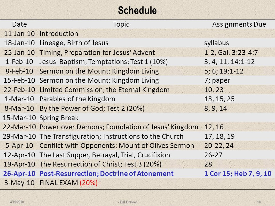 Lesson 15 Questions 1.Answer objective questions and write detailed paragraphs on … The concept of atonement Apostles 2.List six themes in the Gospel of Matthew 3.How does Matthew deal with the Old Testament.