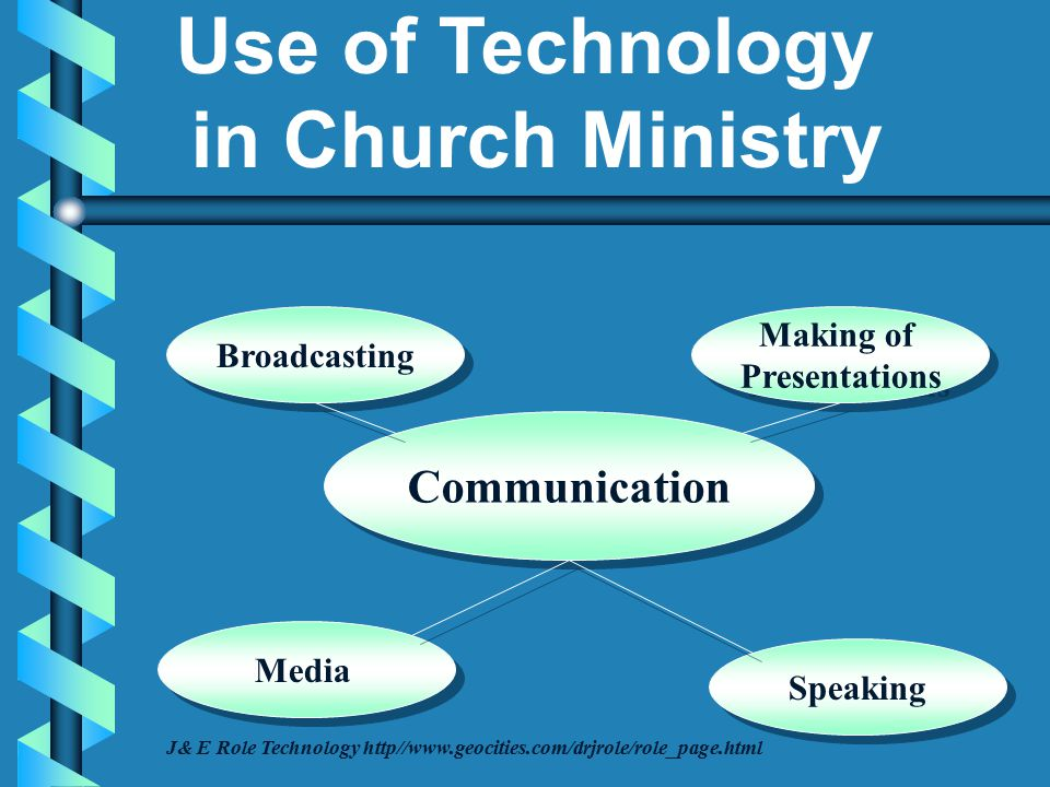 Communication Broadcasting Making of Presentations Making of Presentations Media Speaking Use of Technology in Church Ministry J& E Role Technology http//www.geocities.com/drjrole/role_page.html