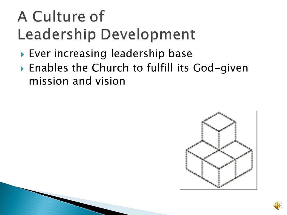  Spiritual Growth  Fruitfulness