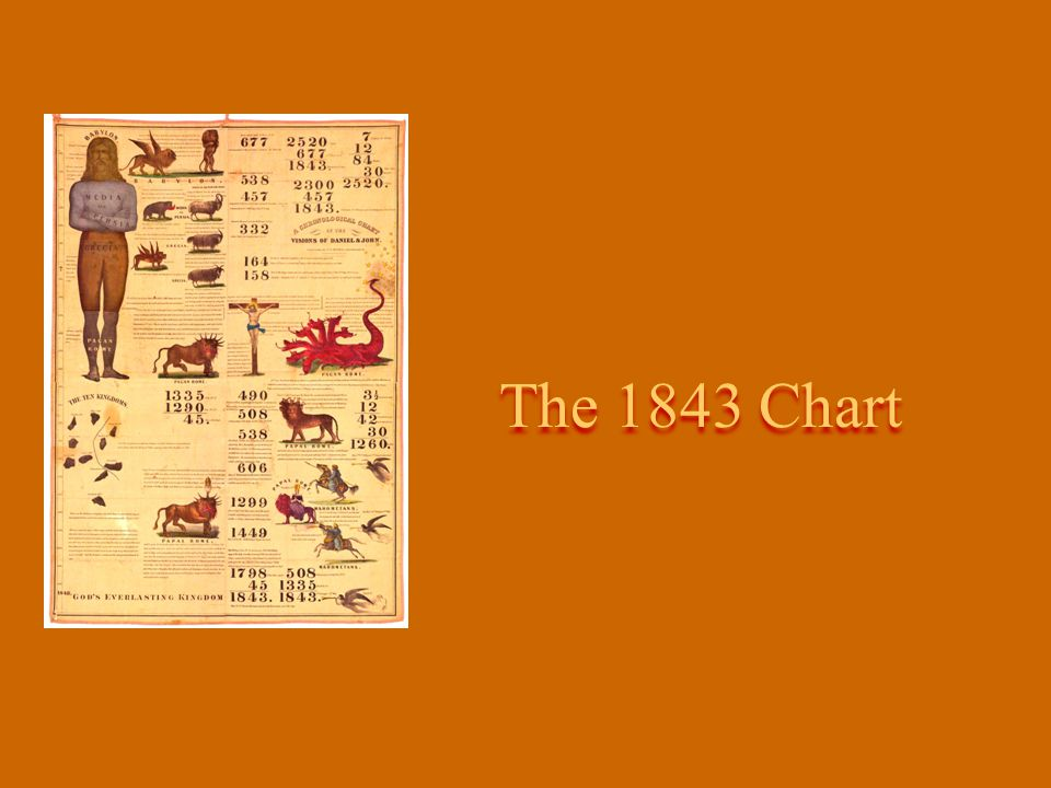 The 1843 Chart