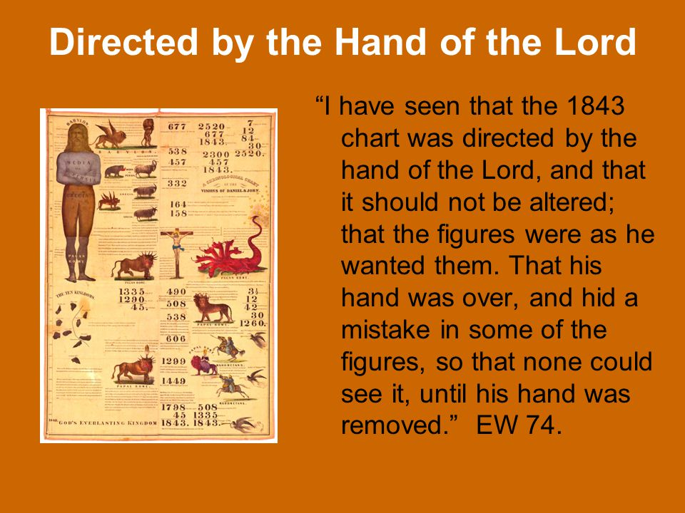 Directed by the Hand of the Lord I have seen that the 1843 chart was directed by the hand of the Lord, and that it should not be altered; that the figures were as he wanted them.
