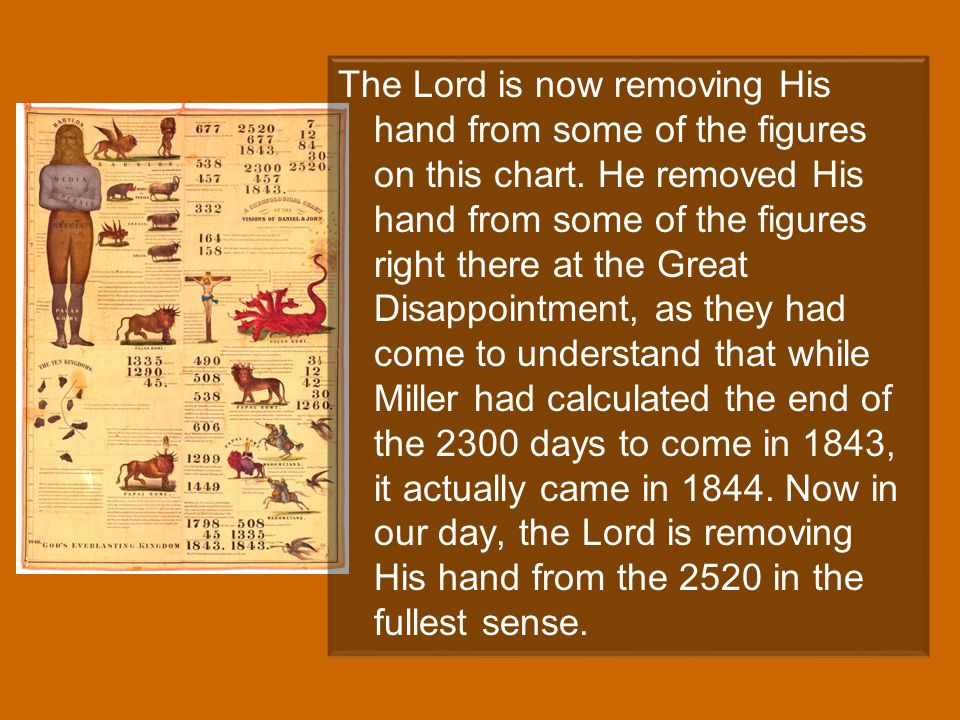 Pattern of Antichrist First we see a preparation period, a time to prepare for the establishment of the Papacy to take control of the world and it was the same as for Christ, 30 literal years.
