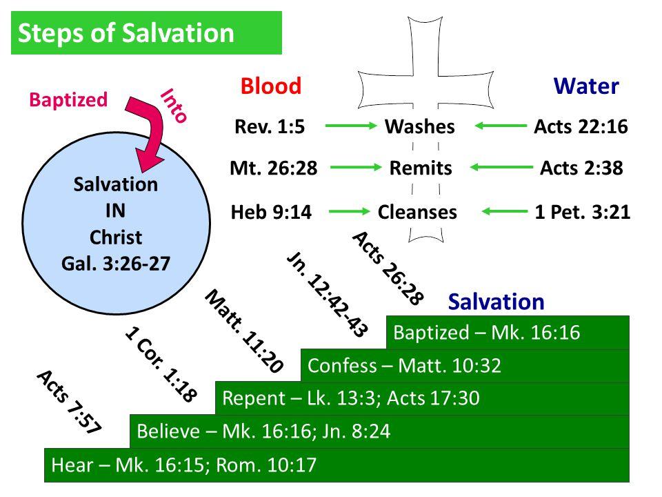 1 Cor. 1:18 Hear – Mk. 16:15; Rom. 10:17 Believe – Mk. 16:16; Jn. 8:24 Repent – Lk. 13:3; Acts 17:30 Confess – Matt. 10:32 Baptized – Mk. 16:16 Salvat