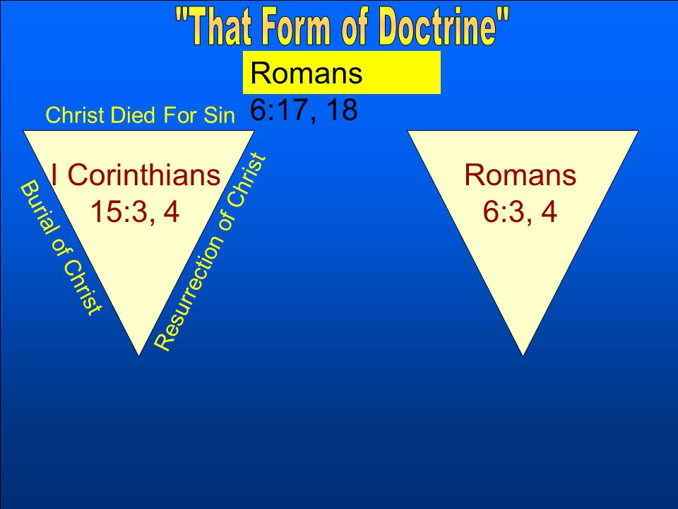 Christ Died For Sin Resurrection of Christ Burial of Christ I Corinthians 15:3, 4 Romans 6:3, 4 Romans 6:17, 18