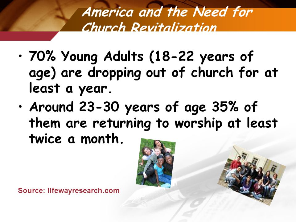 America and the Need for Church Revitalization 70% Young Adults (18-22 years of age) are dropping out of church for at least a year.