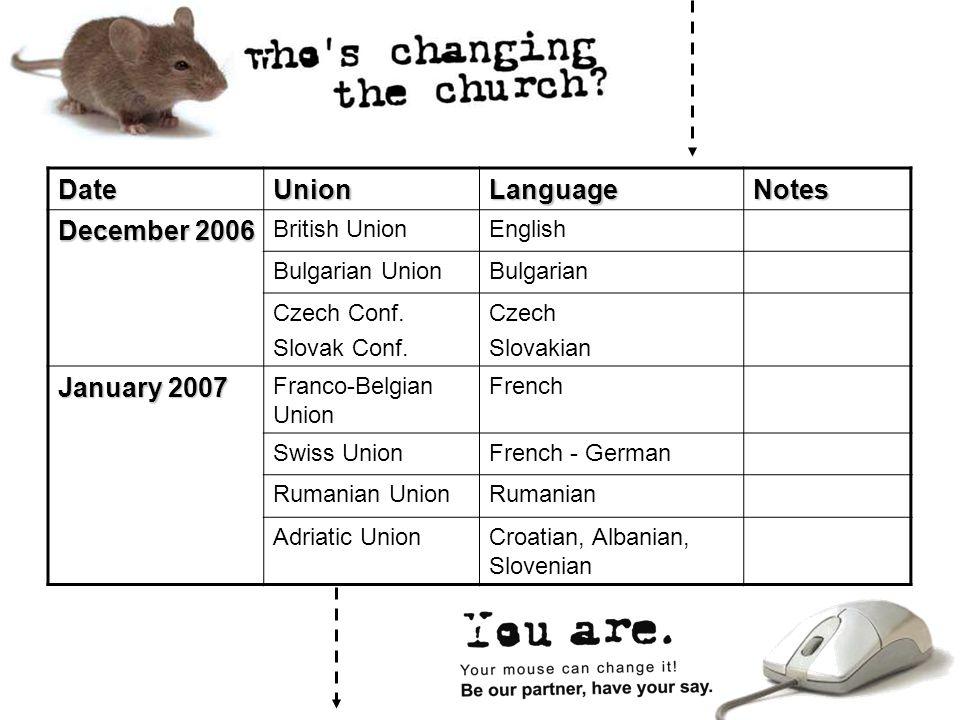 DateUnionLanguageNotes December 2006 British UnionEnglish Bulgarian UnionBulgarian Czech Conf.