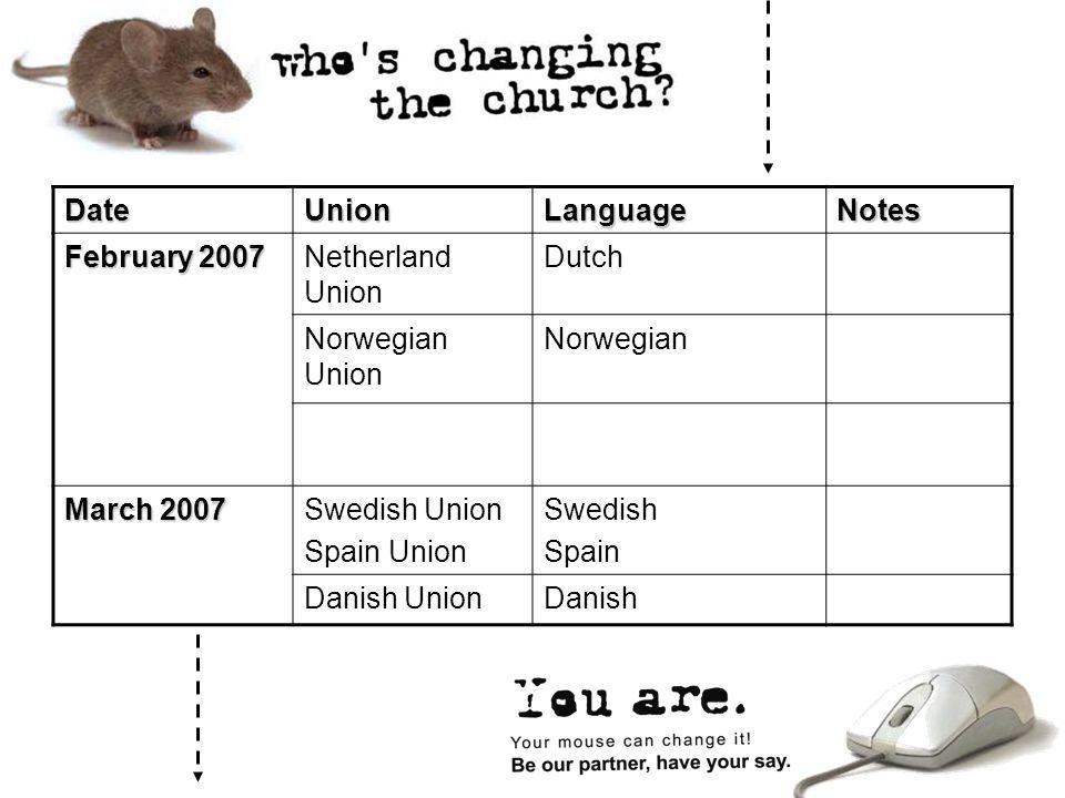 DateUnionLanguageNotes February 2007 Netherland Union Dutch Norwegian Union Norwegian March 2007 Swedish Union Spain Union Swedish Spain Danish UnionDanish