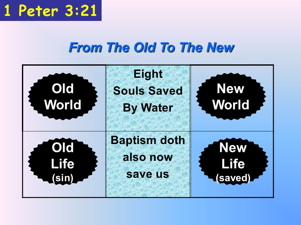 1 Peter 3:21 Eight Souls Saved By Water Baptism doth also now save us From The Old To The New Old World Old Life (sin) New World New Life (saved)