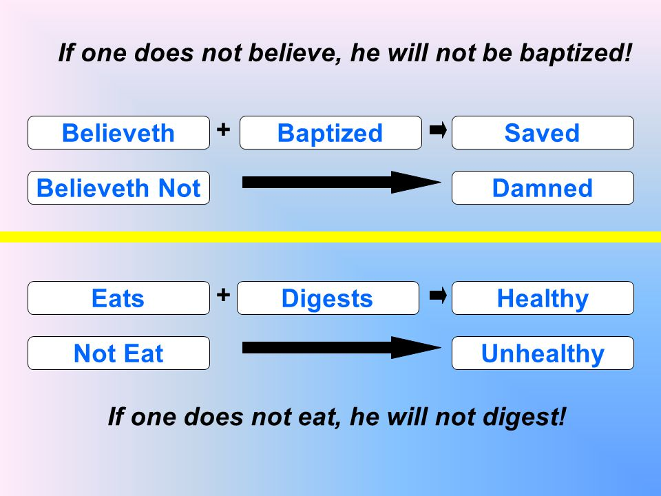 BelievethBaptizedSaved Believeth NotDamned + EatsDigestsHealthy Not EatUnhealthy + If one does not eat, he will not digest.