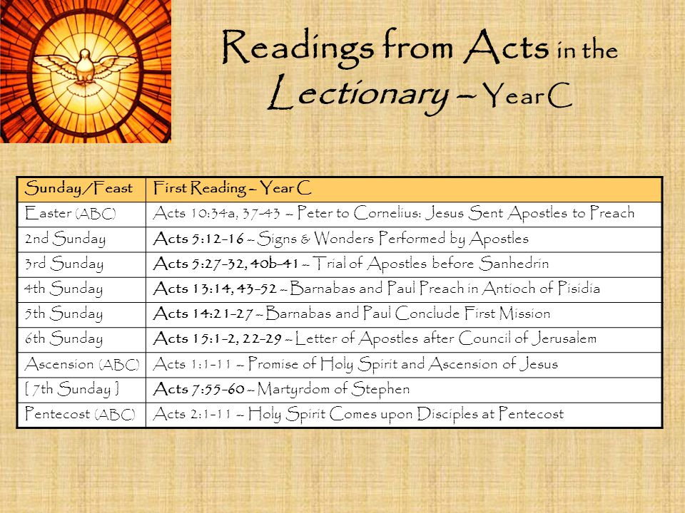 Readings from Acts in the Lectionary – Year C Sunday /FeastFirst Reading – Year C Easter (ABC) Acts 10:34a, 37-43 – Peter to Cornelius: Jesus Sent Apo