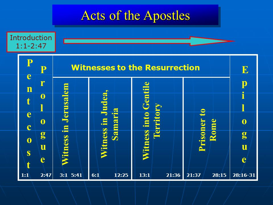 Acts of the Apostles 2:475:416:112:251:128:16-31 Witness in JerusalemWitness in Judea, Samaria PentecostPentecost EpilogueEpilogue 3:1 ProloguePrologue Witness into Gentile Territory 21:3613:121:3728:15 Prisoner to Rome Witnesses to the Resurrection Introduction 1:1-2:47