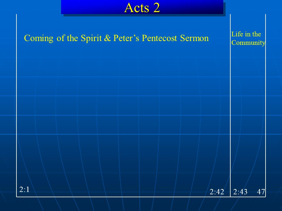 Coming of the Spirit & Peter's Pentecost Sermon Life in the Community 2:1 2:42 Acts 2 2:43 47