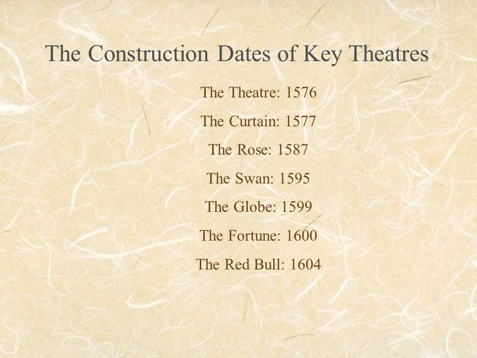 The Theatre: 1576 The Curtain: 1577 The Rose: 1587 The Swan: 1595 The Globe: 1599 The Fortune: 1600 The Red Bull: 1604 The Construction Dates of Key T