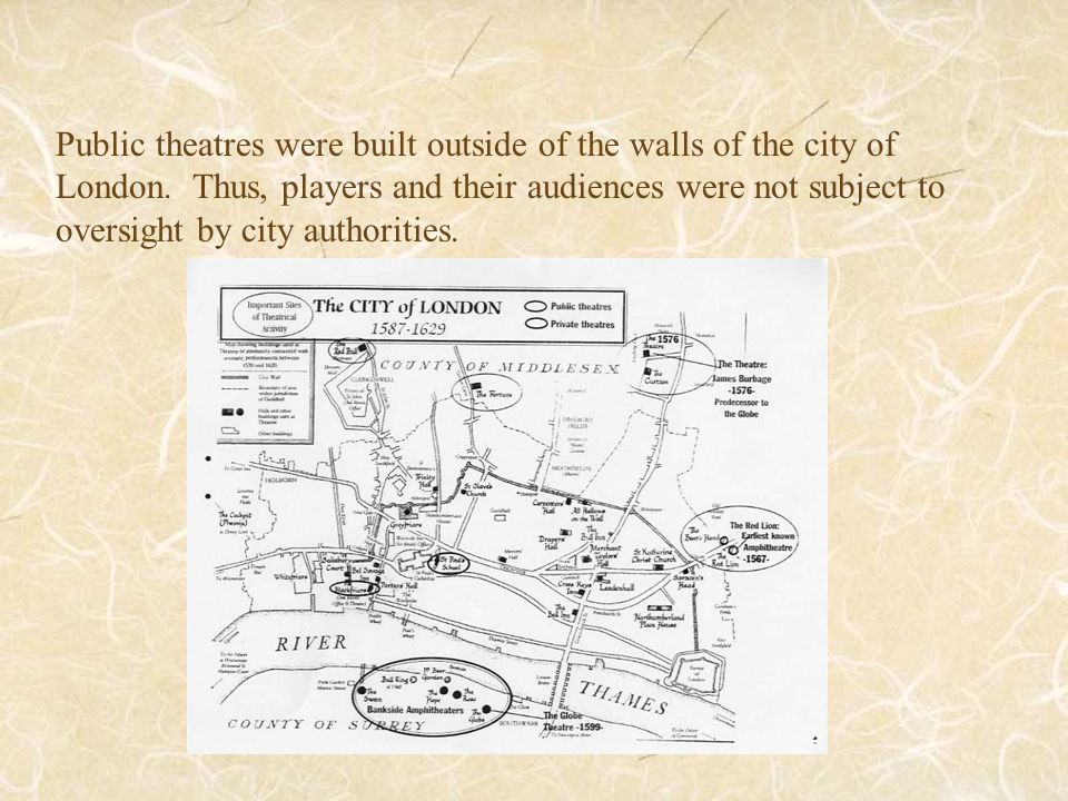 Public theatres were built outside of the walls of the city of London. Thus, players and their audiences were not subject to oversight by city authori