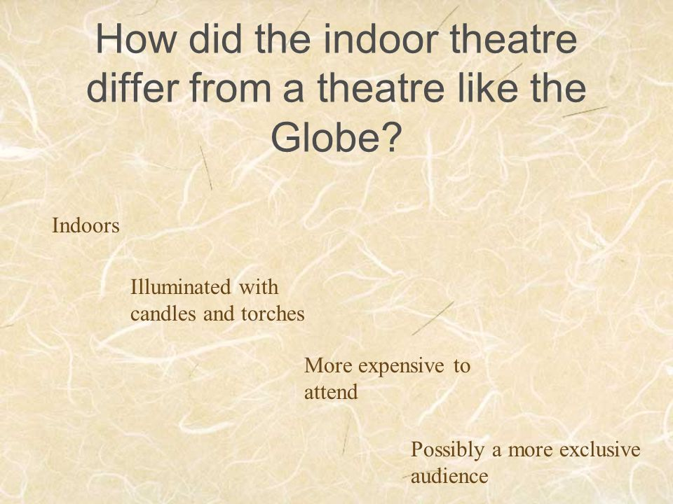 How did the indoor theatre differ from a theatre like the Globe? Indoors Illuminated with candles and torches More expensive to attend Possibly a more