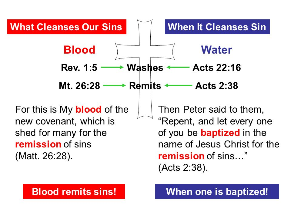 BloodWater Rev. 1:5Acts 22:16 Mt. 26:28 Acts 2:38 Washes Remits For this is My blood of the new covenant, which is shed for many for the remission of