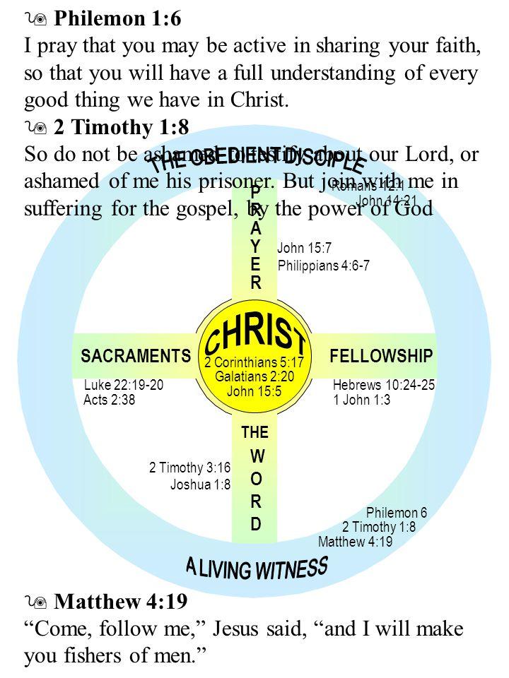 2 Corinthians 5:17 Galatians 2:20 John 15:5 P R A Y John 15:7 E Philippians 4:6-7 R SACRAMENTS Luke 22:19-20 Acts 2:38 FELLOWSHIP Hebrews 10:24-25 1 John 1:3 Romans 12:1 John 14:21 Philemon 6 2 Timothy 1:8 Matthew 4:19 2 Timothy 3:16 Joshua 1:8 WORDWORD THE