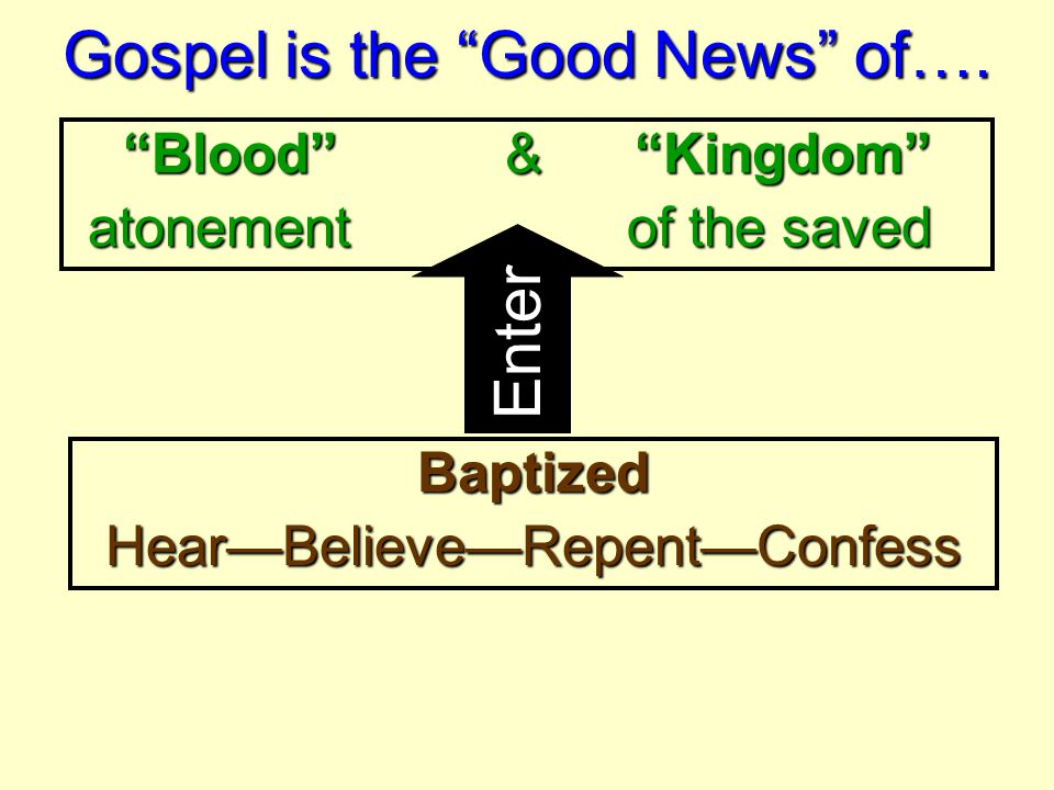 """Gospel is the """"Good News"""" of…. """"Blood"""" & """"Kingdom"""" atonement of the saved atonement of the saved BaptizedHear—Believe—Repent—Confess Enter"""