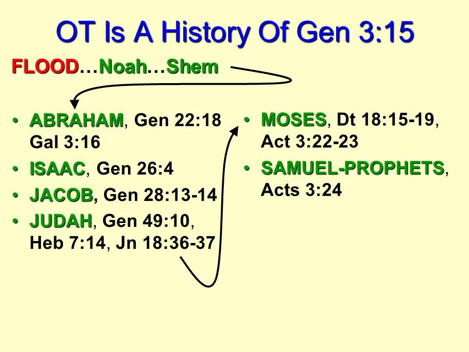 ABRAHAMABRAHAM, Gen 22:18 Gal 3:16 ISAACISAAC, Gen 26:4 JACOBJACOB, Gen 28:13-14 JUDAHJUDAH, Gen 49:10, Heb 7:14, Jn 18:36-37 MOSESMOSES, Dt 18:15-19,