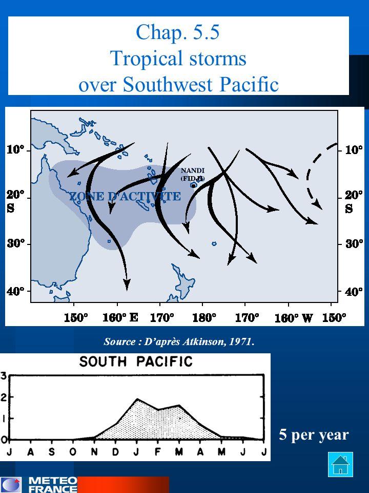 Chap. 5.5 Tropical storms over Southwest Pacific 5 per year Source : D'après Atkinson, 1971.