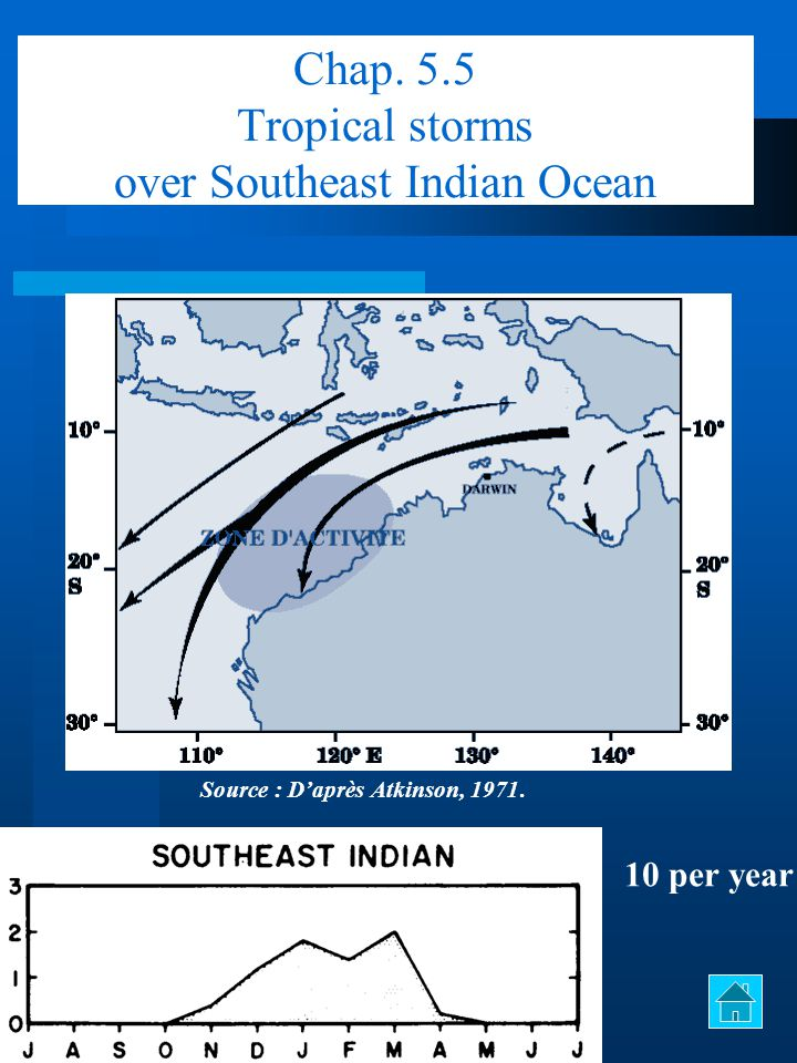 Chap. 5.5 Tropical storms over Southeast Indian Ocean 10 per year Source : D'après Atkinson, 1971.