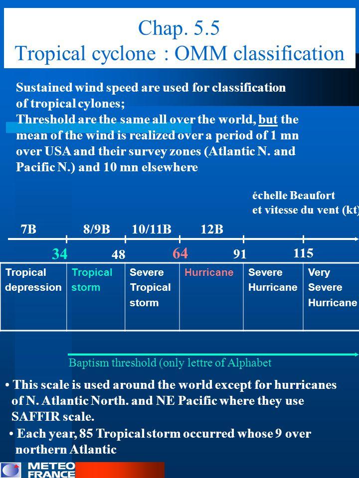 Chap. 5.5 Tropical cyclone : OMM classification échelle Beaufort et vitesse du vent (kt) Sustained wind speed are used for classification of tropical