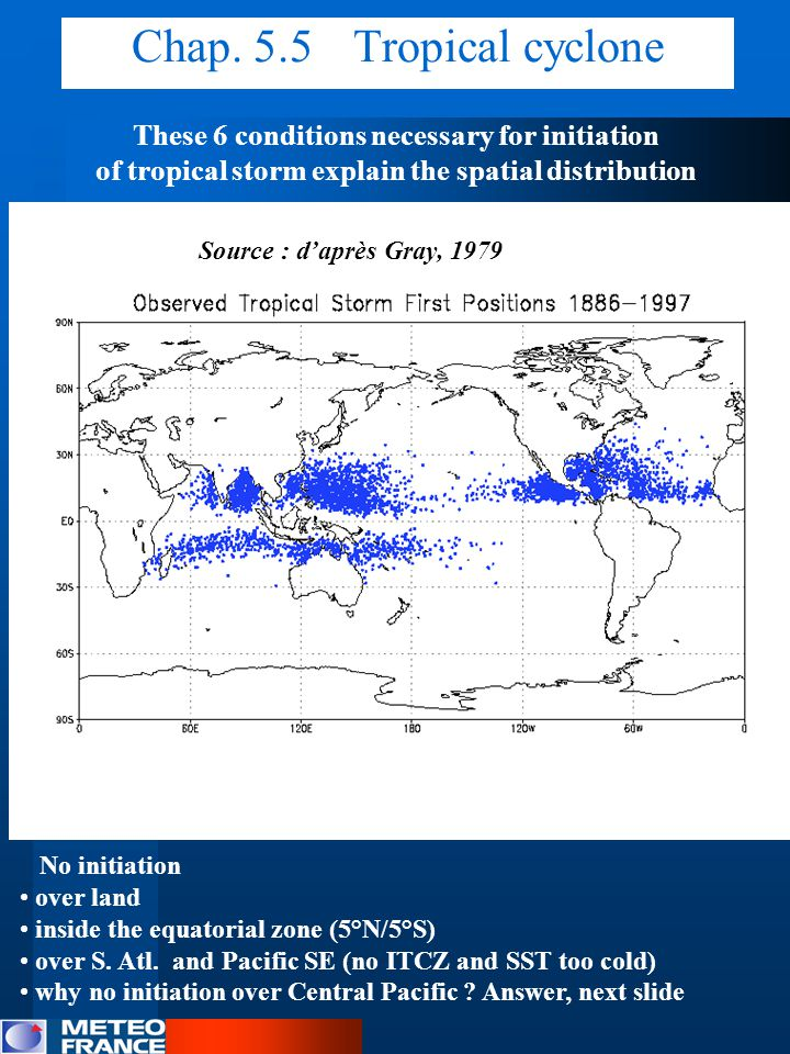 Chap. 5.5 Tropical cyclone These 6 conditions necessary for initiation of tropical storm explain the spatial distribution No initiation over land insi