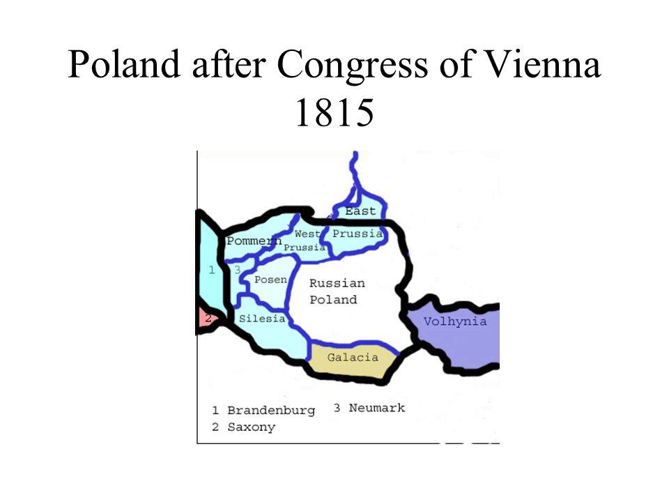 Poland after Congress of Vienna 1815