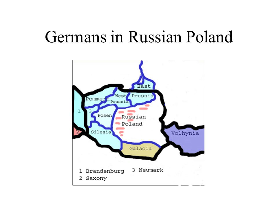 Germans in Russian Poland