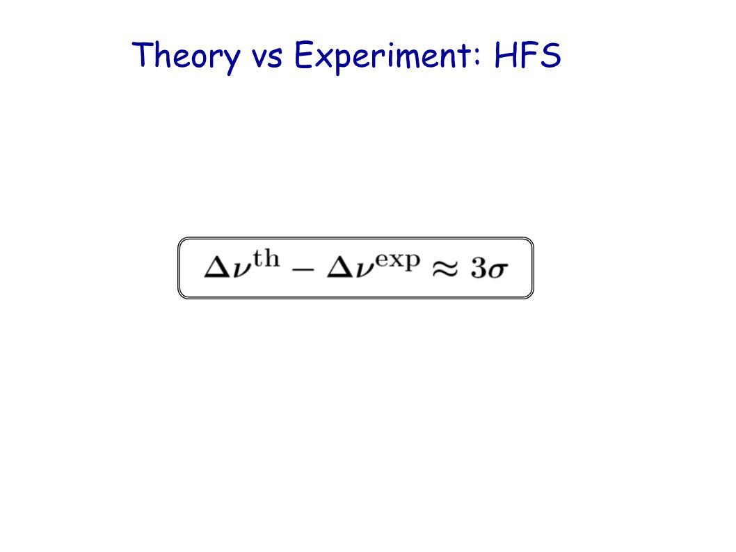 Theory vs Experiment: HFS M.W.Ritter et al. (1984) A.P.Mills, Jr.