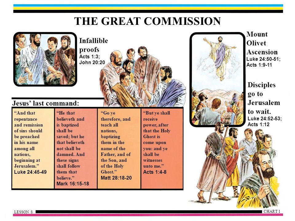 THE GREAT COMMISSION Infallible proofs Acts 1:3; John 20:20 Jesus' last command: But ye shall receive power, after that the Holy Ghost is come upon you: and ye shall be witnesses unto me. Acts 1:4-8 Go ye therefore, and teach all nations, baptizing them in the name of the Father, and of the Son, and of the Holy Ghost. Matt 28:18-20 He that believeth and is baptized shall be saved; but he that believeth not shall be damned.