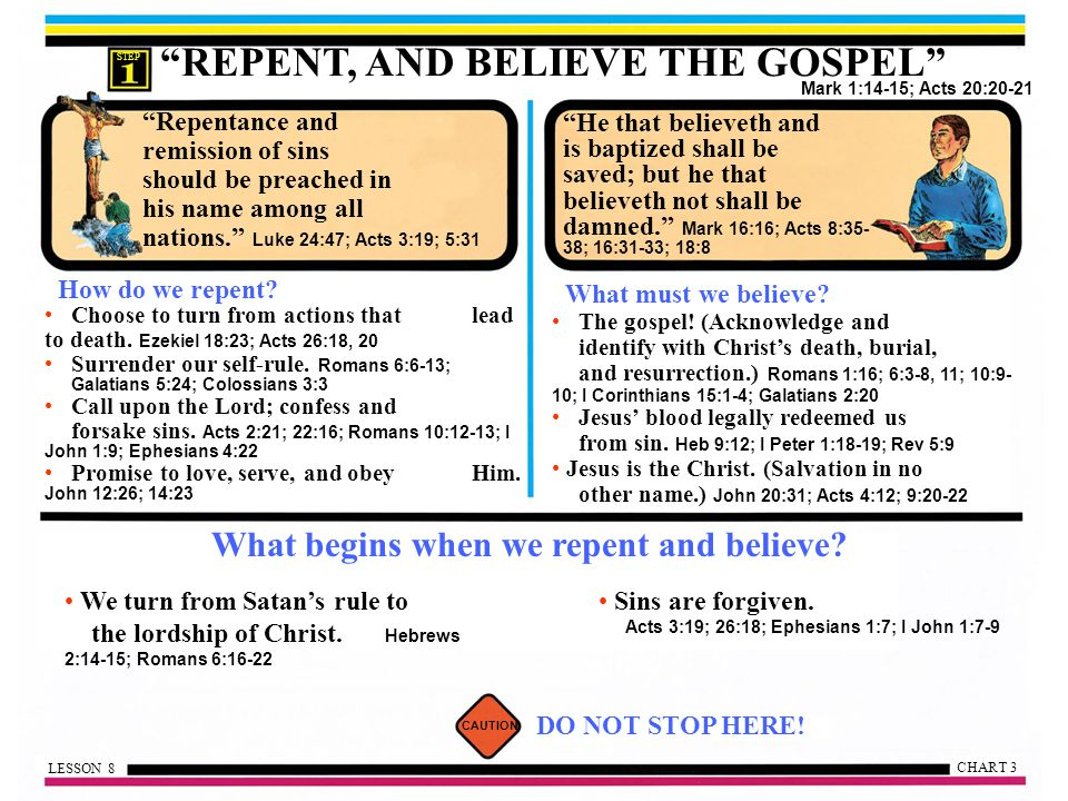 REPENT, AND BELIEVE THE GOSPEL Mark 1:14-15; Acts 20:20-21 Repentance and remission of sins should be preached in his name among all nations. Luke 24:47; Acts 3:19; 5:31 He that believeth and is baptized shall be saved; but he that believeth not shall be damned. Mark 16:16; Acts 8:35- 38; 16:31-33; 18:8 How do we repent.