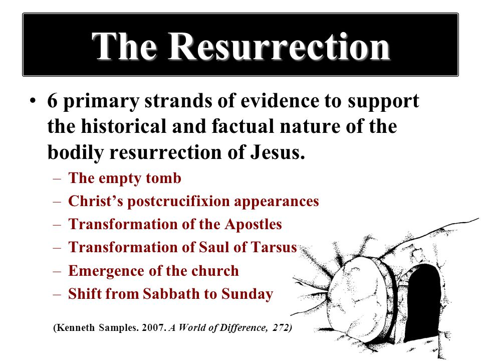 The Resurrection 6 primary strands of evidence to support the historical and factual nature of the bodily resurrection of Jesus.