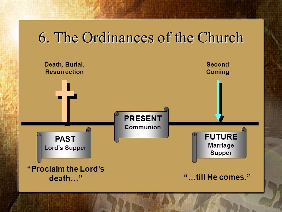 """6. The Ordinances of the Church Death, Burial, Resurrection Second Coming PAST Lord's Supper FUTURE Marriage Supper PRESENT Communion """"Proclaim the Lo"""