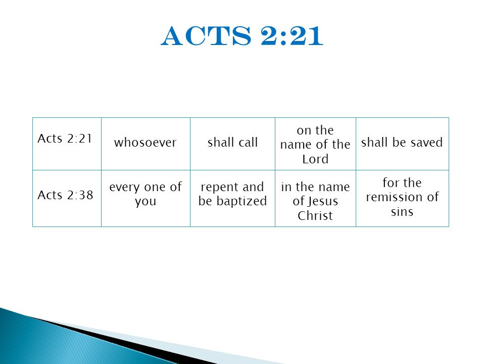 Acts 2:21 Acts 2:38 whosoever every one of you shall call repent and be baptized on the name of the Lord in the name of Jesus Christ shall be saved for the remission of sins Acts 2:21