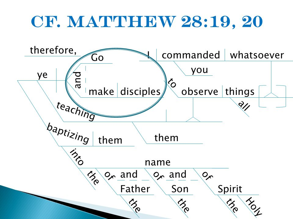 Cf. Matthew 28:19, 20 Go and makedisciples ye therefore, baptizing them into name teaching them to observethings all whatsoevercommandedI you theof Fa